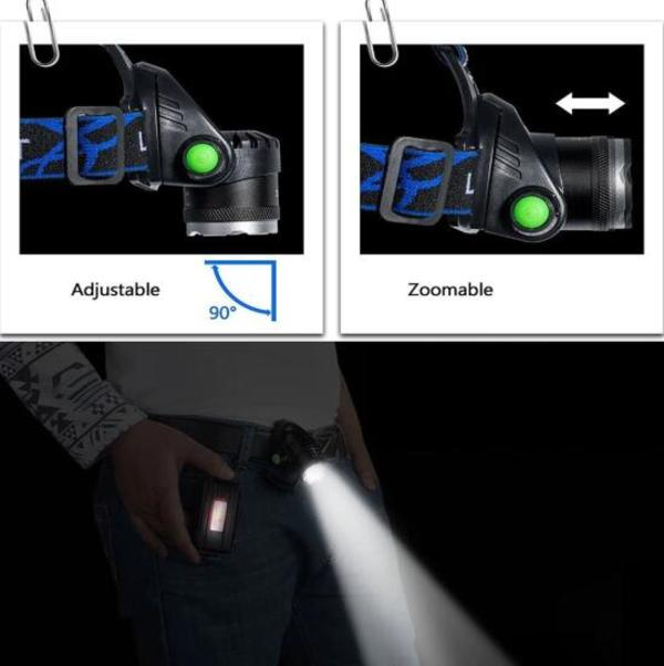 LED Rechargeable headlamp for bicycle riding